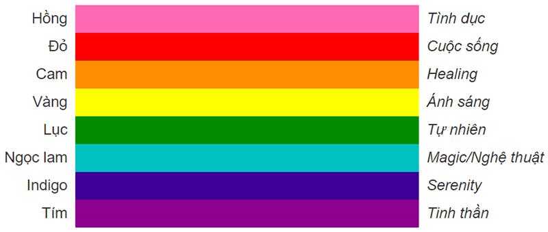 Ý nghĩa của các màu trong cờ lục sắc